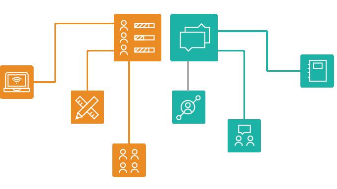 asset graph online qual tool